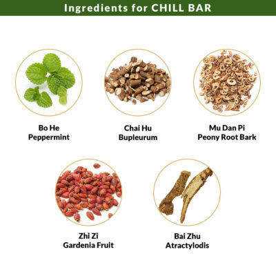 Ingredients for Chill Bar 1