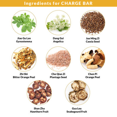 Ingredients for Charge Bar 4
